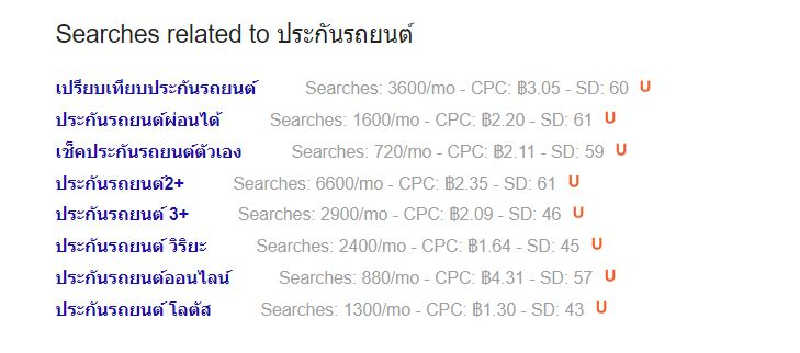 searches related
